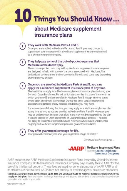 What is Medicare Supplement Insurance? | AARP® Medicare